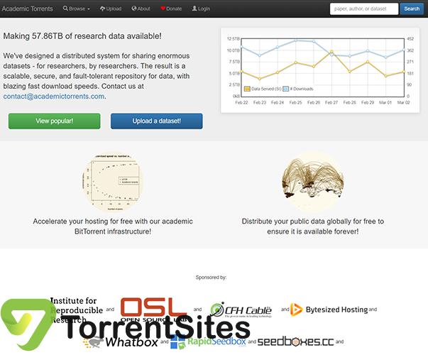 Academic Torrents - academictorrents.com