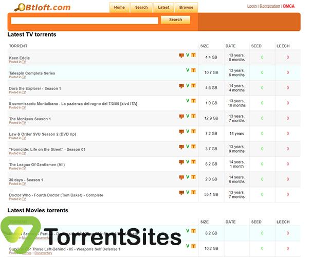 Btloft.com - btloft.com